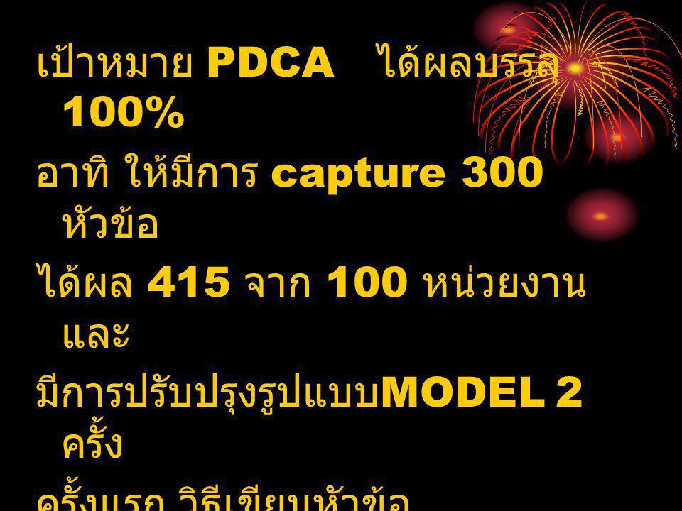 เป้าหมาย PDCA ได้ผลบรรลุ 100% อาทิ ให้มีการ capture 300 หัวข้อ ได้ผล 415 จาก 100 หน่วยงาน และ มีการปรับปรุงรูปแบบ MODEL 2 ครั้ง ครั้งแรก วิธีเขียนหัวข้อ ครั้งที่สอง ให้มีการกลั่นกรองปรับ รายละเอียด องค์ความรู้ให้ถูกต้องสมบูรณ์ refine