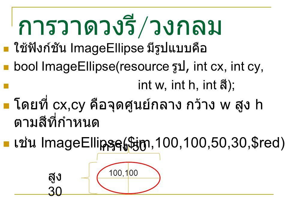 การวาดวงรี / วงกลม ใช้ฟังก์ชัน ImageEllipse มีรูปแบบคือ bool ImageEllipse(resource รูป, int cx, int cy, int w, int h, int สี ); โดยที่ cx,cy คือจุดศูน