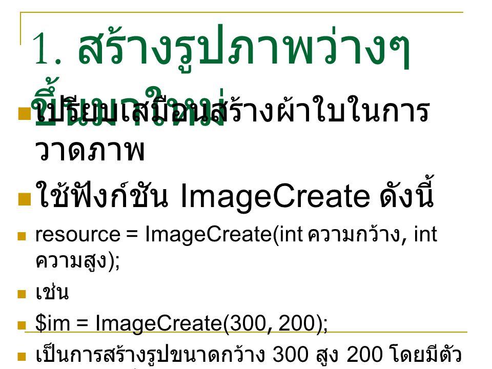 1. สร้างรูปภาพว่างๆ ขึ้นมาใหม่ เปรียบเสมือนสร้างผ้าใบในการ วาดภาพ ใช้ฟังก์ชัน ImageCreate ดังนี้ resource = ImageCreate(int ความกว้าง, int ความสูง );