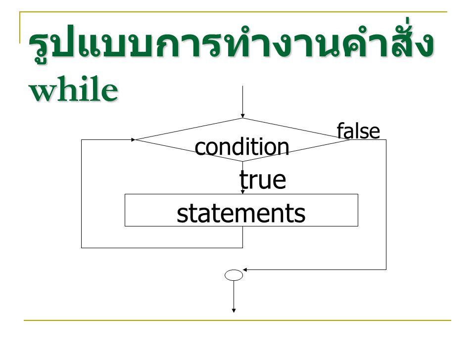 รูปแบบการทำงานคำสั่ง while condition statements true false