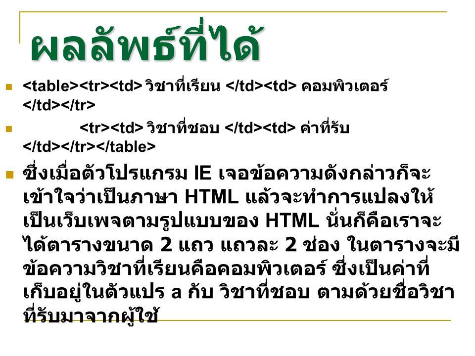 ผลลัพธ์ที่ได้ วิชาที่เรียน คอมพิวเตอร์ วิชาที่ชอบ ค่าที่รับ ซึ่งเมื่อตัวโปรแกรม IE เจอข้อความดังกล่าวก็จะ เข้าใจว่าเป็นภาษา HTML แล้วจะทำการแปลงให้ เป็นเว็บเพจตามรูปแบบของ HTML นั่นก็คือเราจะ ได้ตารางขนาด 2 แถว แถวละ 2 ช่อง ในตารางจะมี ข้อความวิชาที่เรียนคือคอมพิวเตอร์ ซึ่งเป็นค่าที่ เก็บอยู่ในตัวแปร a กับ วิชาที่ชอบ ตามด้วยชื่อวิชา ที่รับมาจากผู้ใช้