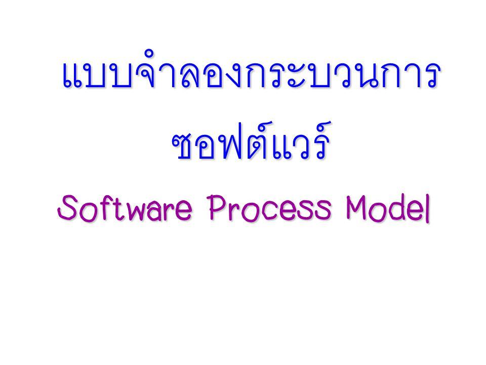 แบบจำลองกระบวนการ ซอฟต์แวร์ Software Process Model