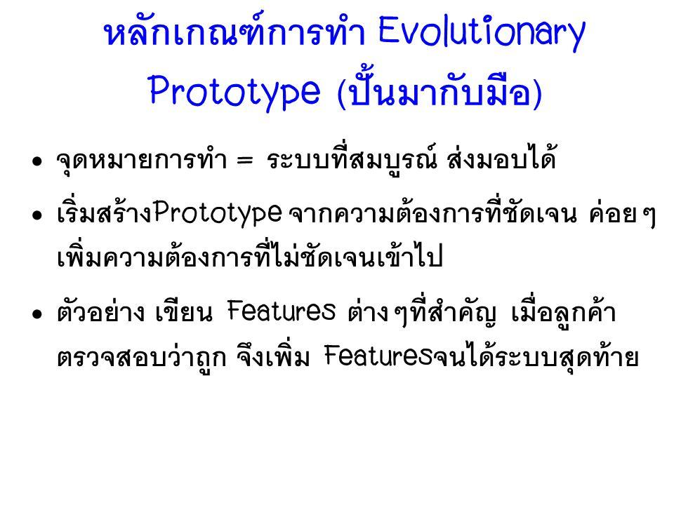 หลักเกณฑ์การทำ Evolutionary Prototype ( ปั้นมากับมือ ) จุดหมายการทำ = ระบบที่สมบูรณ์ ส่งมอบได้ เริ่มสร้าง Prototype จากความต้องการที่ชัดเจน ค่อยๆ เพิ่