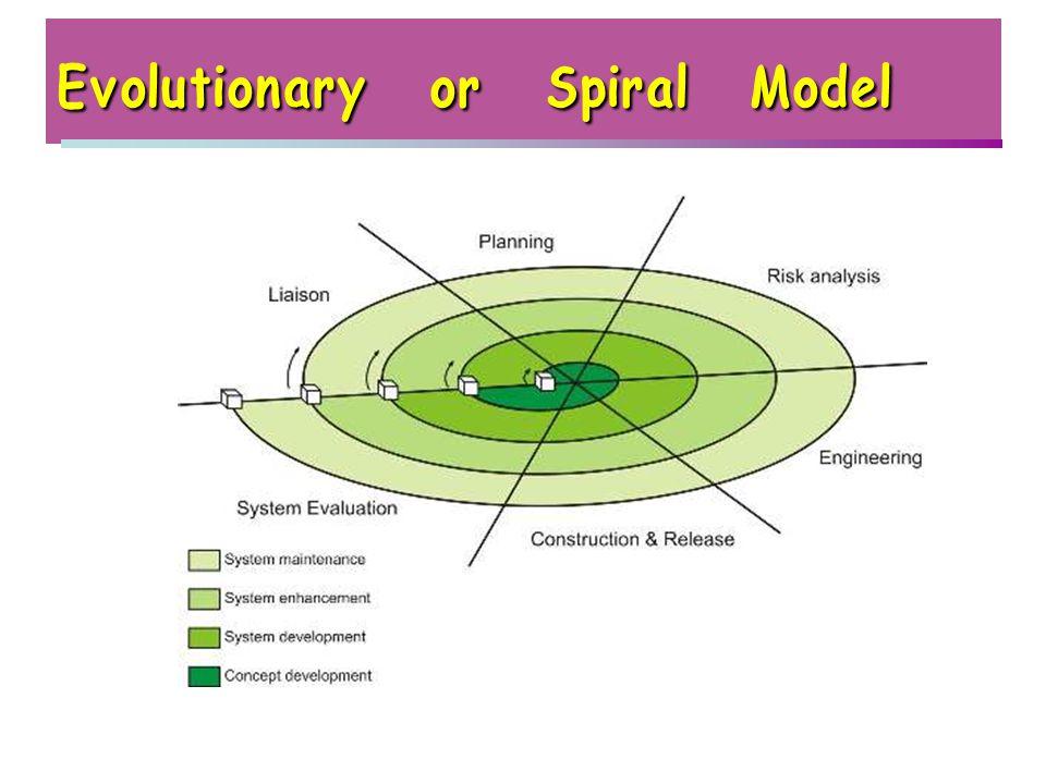 Evolutionary or Spiral Model