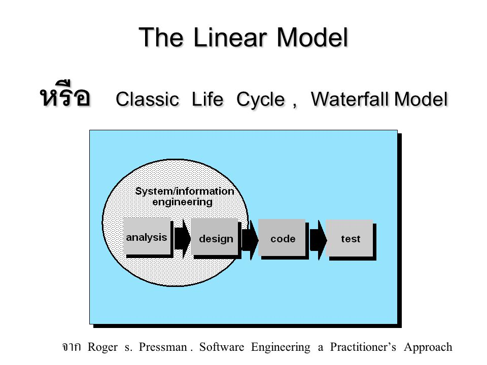 The Linear Model หรือ Classic Life Cycle, Waterfall Model จาก Roger s. Pressman. Software Engineering a Practitioner ' s Approach