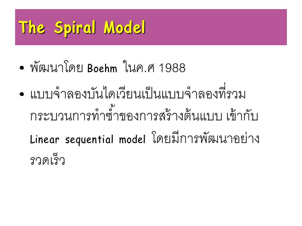 The Spiral Model พัฒนาโดย Boehm ในค. ศ 1988 แบบจำลองบันไดเวียนเป็นแบบจำลองที่รวม กระบวนการทำซ้ำของการสร้างต้นแบบ เข้ากับ Linear sequential model โดยมี