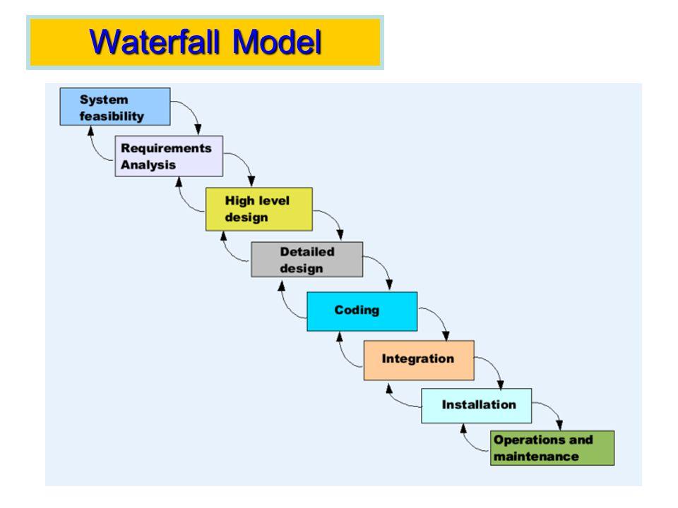 คุณลักษณะของ Waterfall Model เป็น Seriesของขั้นตอนการทำงาน คล้ายสายงาน การผลิต (Product Line) แต่ละขั้น หน้าที่และProduct ถูกกำหนดอย่างชัดเจน Product ส่วนใหญ่เป็นเอกสาร (Document) Productที่ผลิตในแต่ละขั้นจะเป็นพื้นฐานสำหรับงาน ขั้นต่อไป สามารถตรวจสอบความถูกต้องของงานในแต่ละขั้น ได้