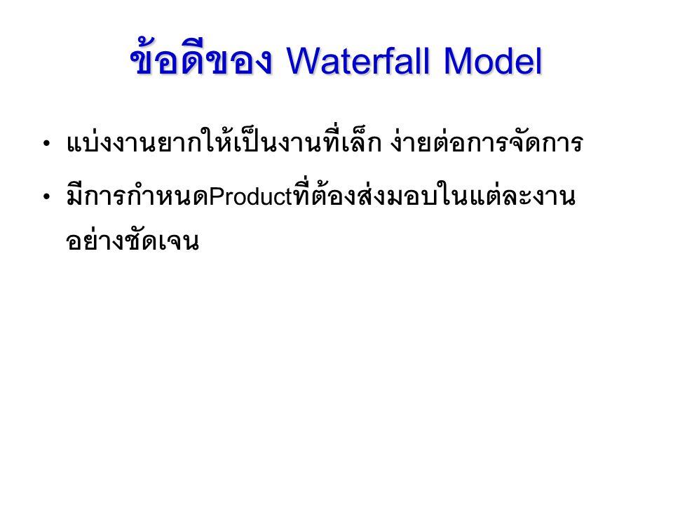 ข้อจำกัดของ Waterfall Model ถ้า ค้นพบข้อผิดพลาดของขั้นที่เสร็จสิ้นแล้ว ไม่สามารถ แก้ไขได้ การแก้ไขจำเป็นต้องเริ่มรอบ (Iteration) ใหม่ – ระหว่างการทำCoding เจอข้อผิดพลาดในงานออกแบบ ในความเป็นจริง หลังการทำงานในแต่ละขั้นควรสามารถ ย้อนไปแก้ไขความผิดพลาดในขั้นใดใดก็ได้ก่อนหน้า ดังนั้นในทางปฏิบัติ ขั้นตอนการทำงานใน Waterfall จึงไม่ เป็นเชิงเส้น (Linear) ข้อเสียหลักคือ ลูกค้าเห็นและทดลองใช้Software ก็ ต่อเมื่อถึงขั้นตอนสุดท้าย หากมีบางอย่างที่ไม่ตรงกับ ความต้องการของลูกค้า การแก้ไขยาก แพง เสียเวลา