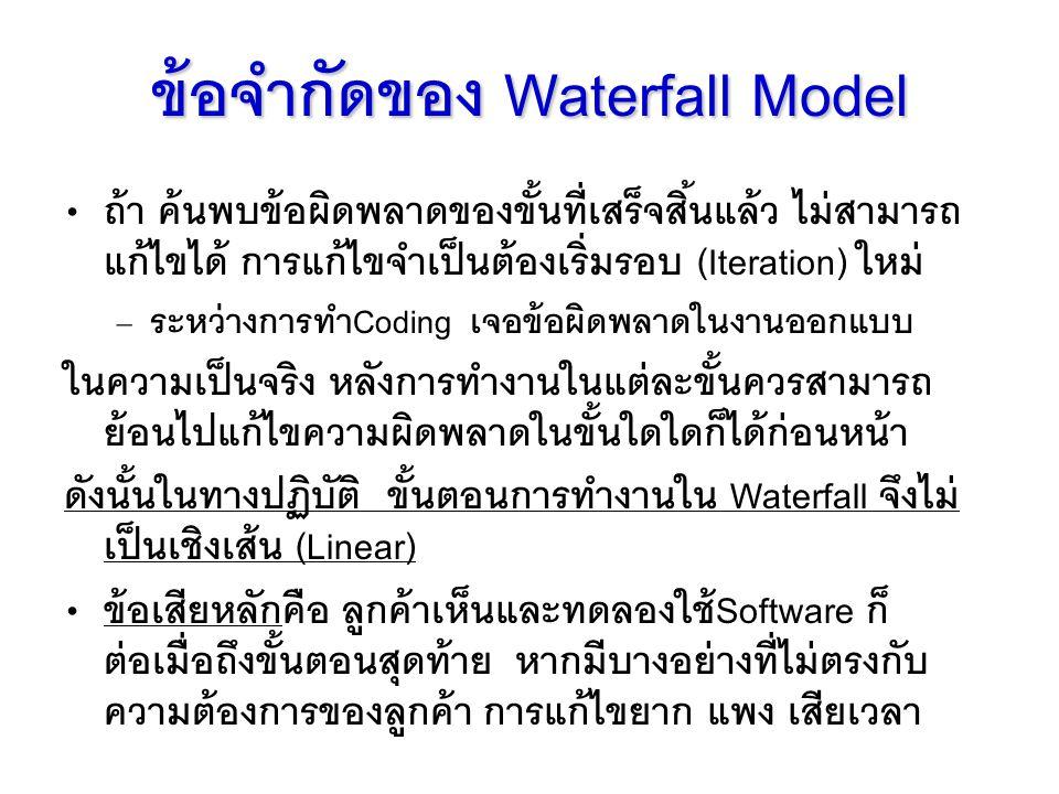 ข้อจำกัดของ Waterfall Model ถ้า ค้นพบข้อผิดพลาดของขั้นที่เสร็จสิ้นแล้ว ไม่สามารถ แก้ไขได้ การแก้ไขจำเป็นต้องเริ่มรอบ (Iteration) ใหม่ – ระหว่างการทำCo