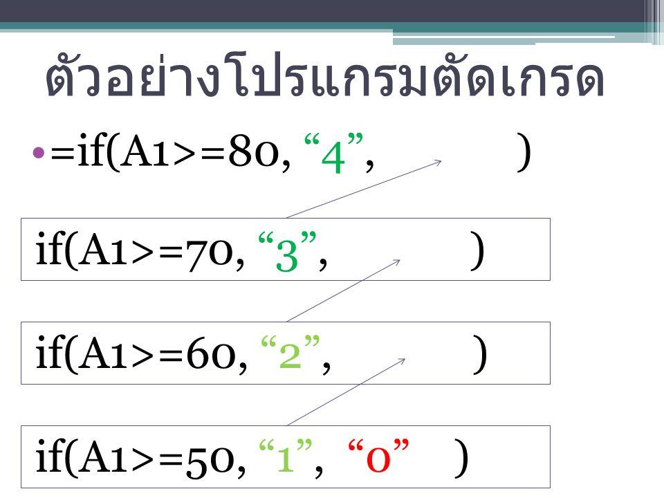 ตัวอย่างโปรแกรมตัดเกรด =if(A1>=80, 4 , ) if(A1>=70, 3 , ) if(A1>=60, 2 , ) if(A1>=50, 1 , 0 )