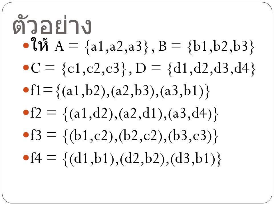 ตัวอย่าง ให้ A = {a1,a2,a3}, B = {b1,b2,b3} C = {c1,c2,c3}, D = {d1,d2,d3,d4} f1={(a1,b2),(a2,b3),(a3,b1)} f2 = {(a1,d2),(a2,d1),(a3,d4)} f3 = {(b1,c2