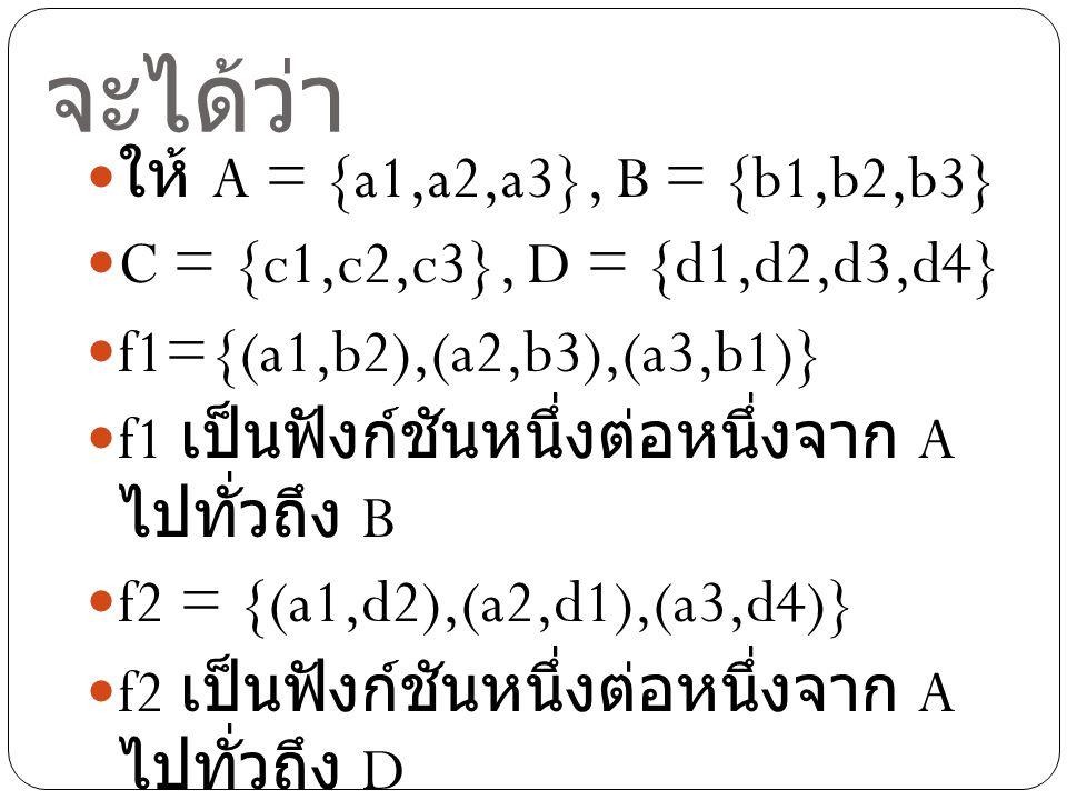 จะได้ว่า ให้ A = {a1,a2,a3}, B = {b1,b2,b3} C = {c1,c2,c3}, D = {d1,d2,d3,d4} f1={(a1,b2),(a2,b3),(a3,b1)} f1 เป็นฟังก์ชันหนึ่งต่อหนึ่งจาก A ไปทั่วถึง