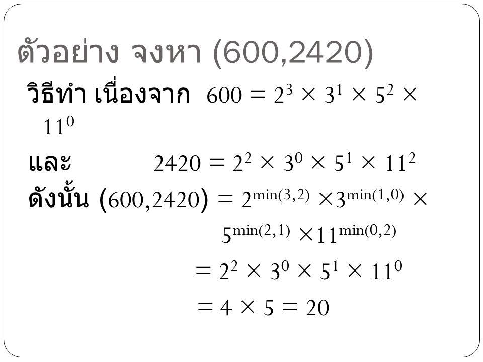 ตัวอย่าง จงหา (600,2420) วิธีทำ เนื่องจาก 600 = 2 3 × 3 1 × 5 2 × 11 0 และ 2420 = 2 2 × 3 0 × 5 1 × 11 2 ดังนั้น (600,2420) = 2 min(3,2) ×3 min(1,0) ×