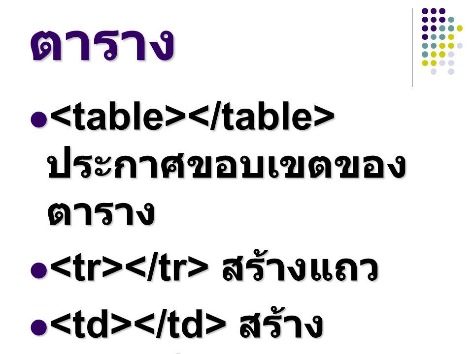 ตัวอย่าง <tr> ซ้ายบน ขวาบน ซ้ายบน ขวาบน <tr> ซ้ายล่าง ขวาล่าง ซ้ายล่าง ขวาล่าง </table>