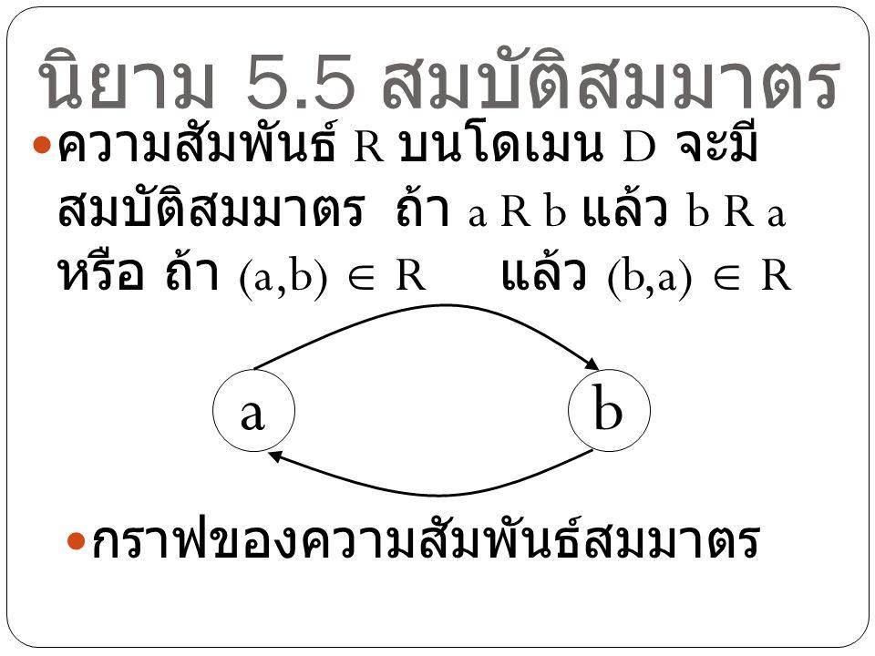 นิยาม 5.5 สมบัติสมมาตร ความสัมพันธ์ R บนโดเมน D จะมี สมบัติสมมาตร ถ้า a R b แล้ว b R a หรือ ถ้า (a,b)  R แล้ว (b,a)  R ba กราฟของความสัมพันธ์สมมาตร