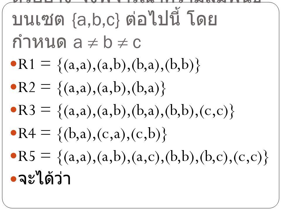 ตัวอย่าง จงพิจารณาความสัมพันธ์ บนเซต {a,b,c} ต่อไปนี้ โดย กำหนด a  b  c R1 = {(a,a),(a,b),(b,a),(b,b)} R2 = {(a,a),(a,b),(b,a)} R3 = {(a,a),(a,b),(b