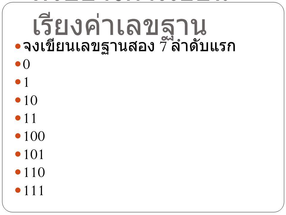 ตัวอย่างการเขียน เรียงค่าเลขฐาน จงเขียนเลขฐานสอง 7 ลำดับแรก 0 1 10 11 100 101 110 111