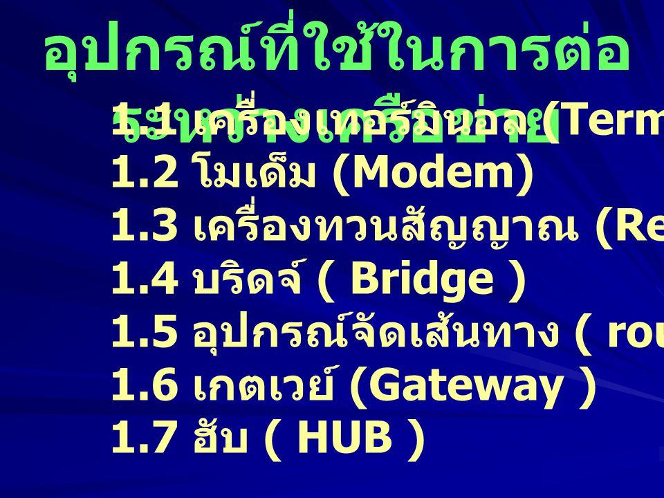 อุปกรณ์ที่ใช้ในการต่อ ระหว่างเครือข่าย 1.1 เครื่องเทอร์มินอล (Terminal) 1.2 โมเด็ม (Modem) 1.3 เครื่องทวนสัญญาณ (Repeater) 1.4 บริดจ์ ( Bridge ) 1.5 อ