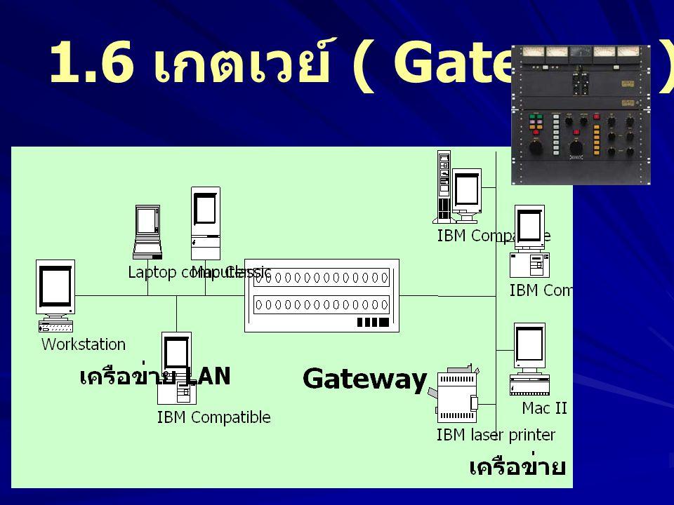 1.6 เกตเวย์ ( Gateway )
