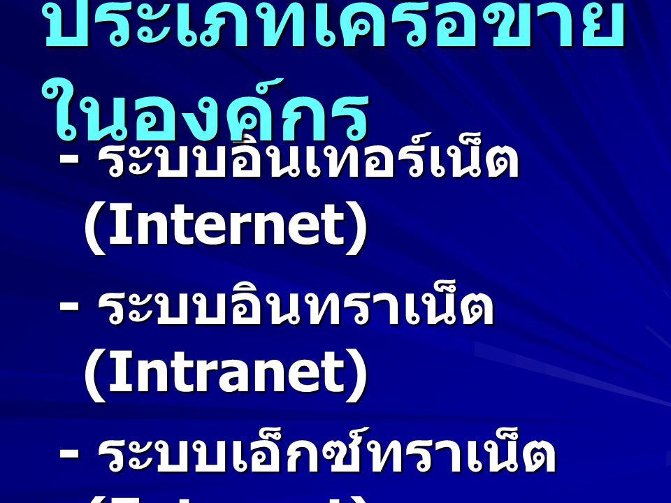 - ระบบอินเทอร์เน็ต (Internet) - ระบบอินทราเน็ต (Intranet) - ระบบเอ็กซ์ทราเน็ต (Extranet) ประเภทเครือข่าย ในองค์กร