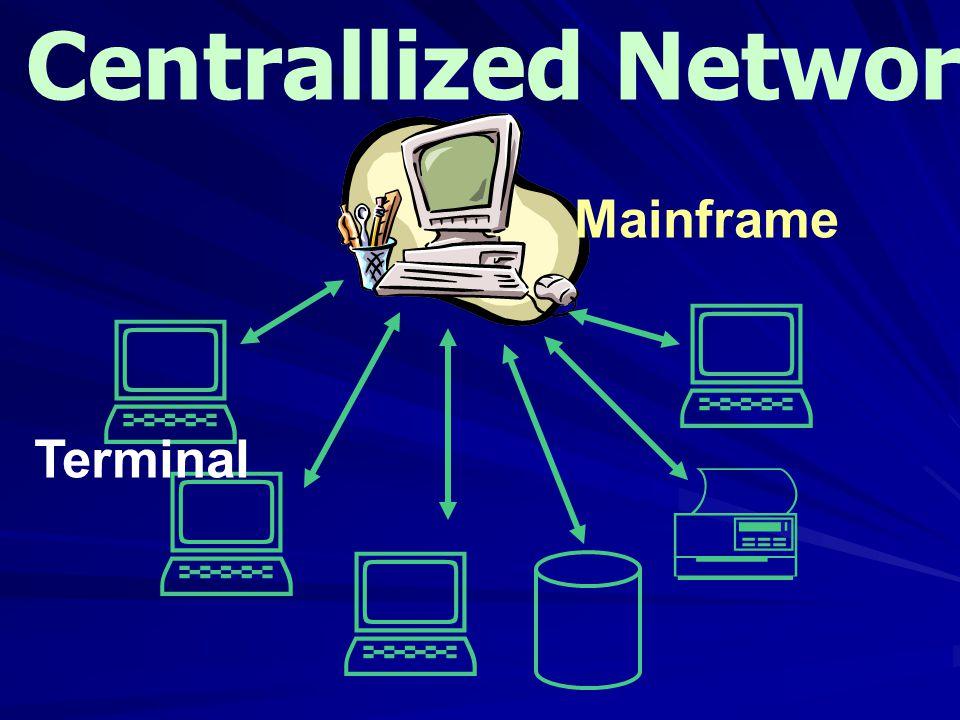 - กำแพงไฟ (Firewall) - รหัสผ่าน (Password) - การสำรองข้อมูลใน เครือข่าย (Back up) 2.