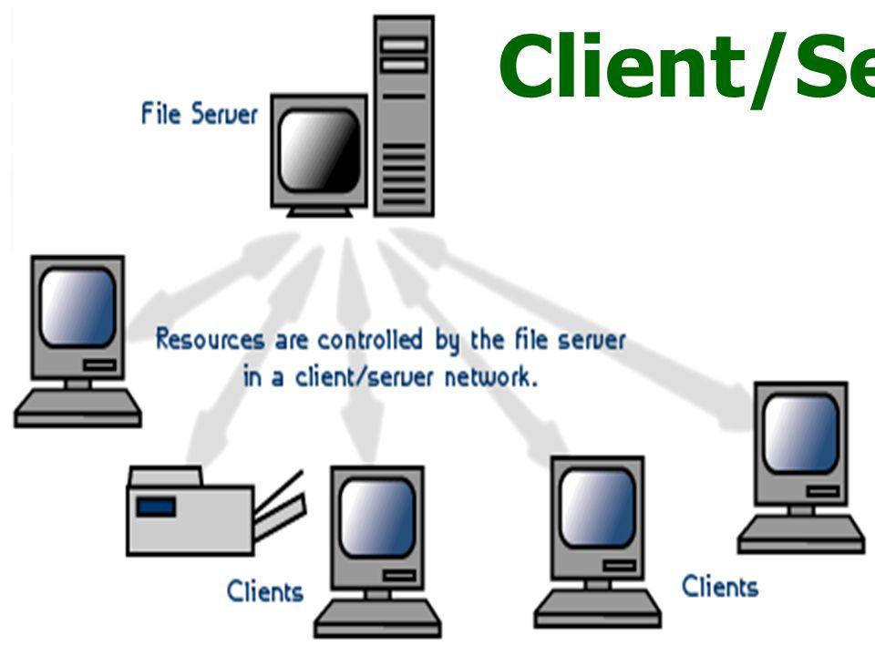 ประเภทของ เครือข่าย 1.ระบบเครือข่าย ระยะใกล้ (LAN – Local Area Network) 2.