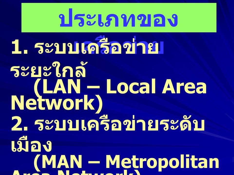 ประเภทของ เครือข่าย 1. ระบบเครือข่าย ระยะใกล้ (LAN – Local Area Network) 2. ระบบเครือข่ายระดับ เมือง (MAN – Metropolitan Area Network) 3. ระบบเครือข่า