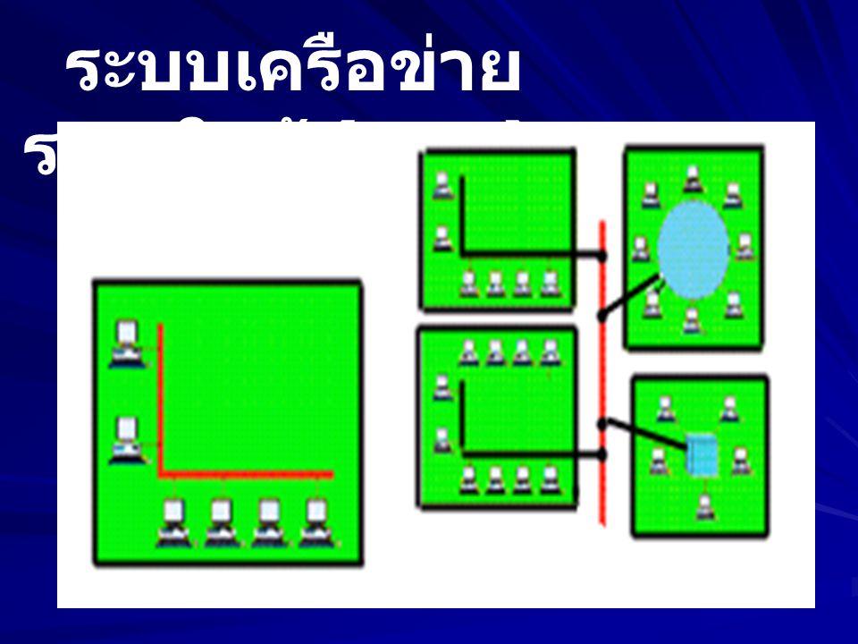 ข้อดีของการเชื่อมต่อแบบวงแหวน (Ring) - สามารถส่งข้อมูลไปยังผู้รับ ได้หลายๆ เครื่องในเวลา เดียวกัน - เหมาะกับการใช้เส้นใยแก้ว นำแสงให้เกิดความเร็ว