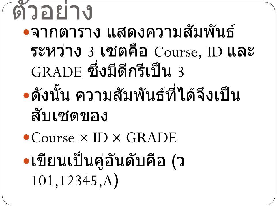 ตัวอย่าง จากตาราง แสดงความสัมพันธ์ ระหว่าง 3 เซตคือ Course, ID และ GRADE ซึ่งมีดีกรีเป็น 3 ดังนั้น ความสัมพันธ์ที่ได้จึงเป็น สับเซตของ Course  ID  G