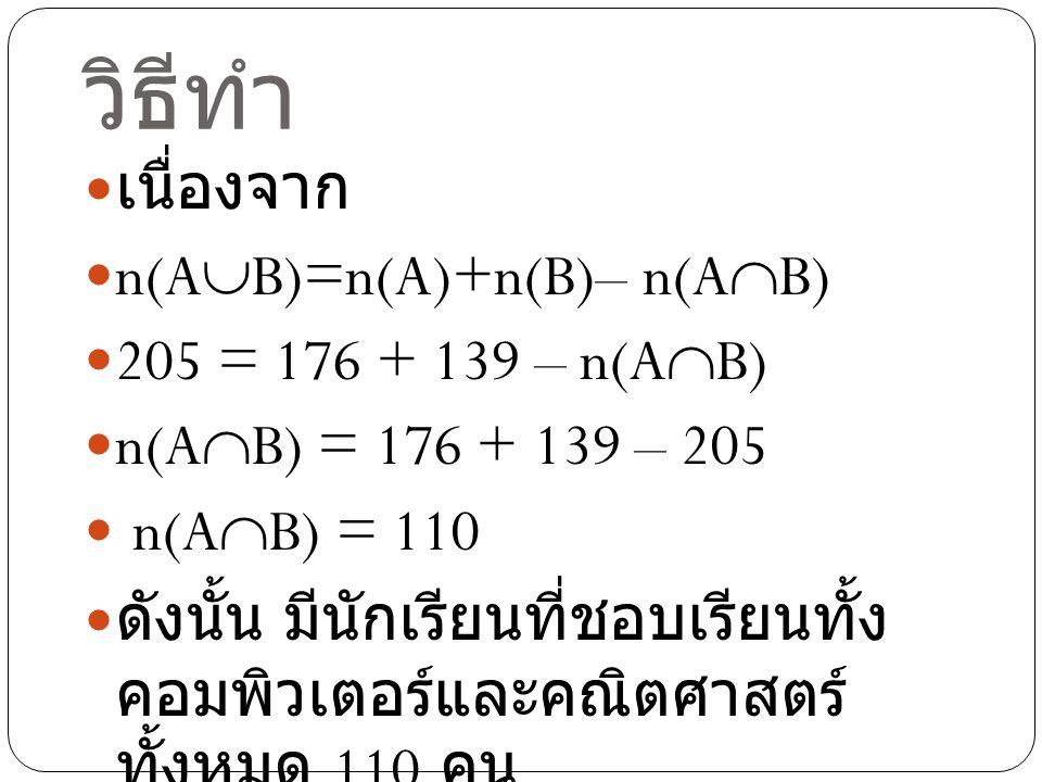 วิธีทำ เนื่องจาก n(A  B)=n(A)+n(B)– n(A  B) 205 = 176 + 139 – n(A  B) n(A  B) = 176 + 139 – 205 n(A  B) = 110 ดังนั้น มีนักเรียนที่ชอบเรียนทั้ง ค