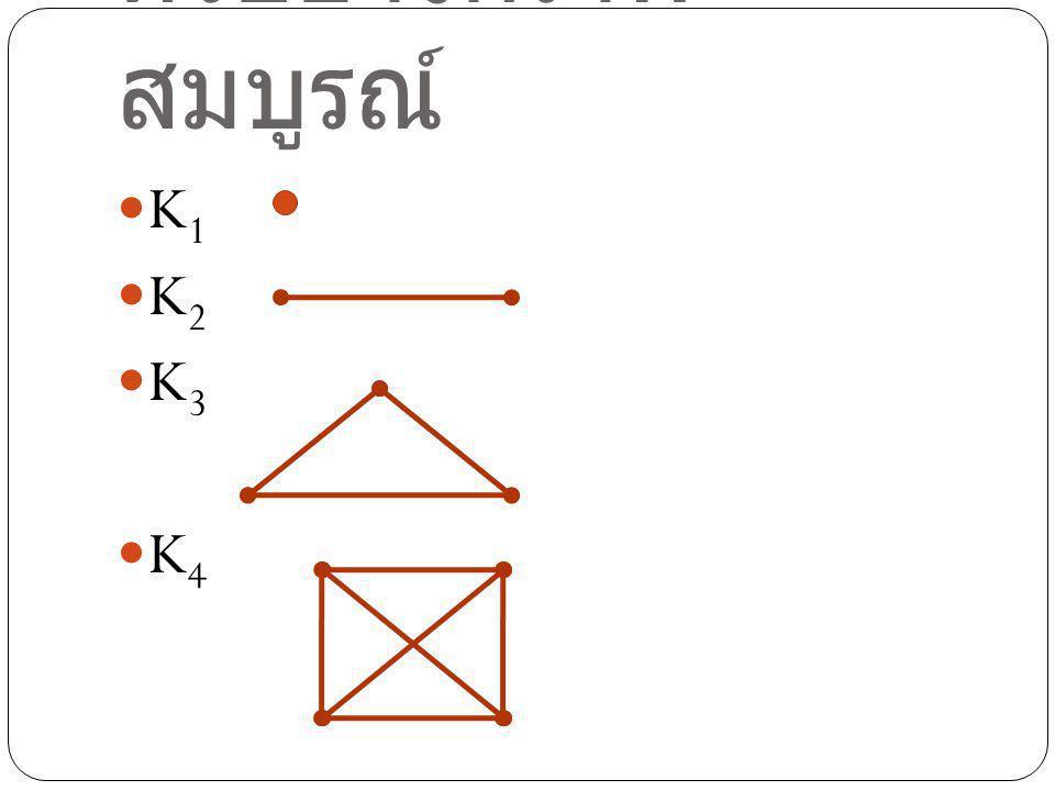 ตัวอย่างกราฟ สมบูรณ์ K 1 K 2 K 3 K 4
