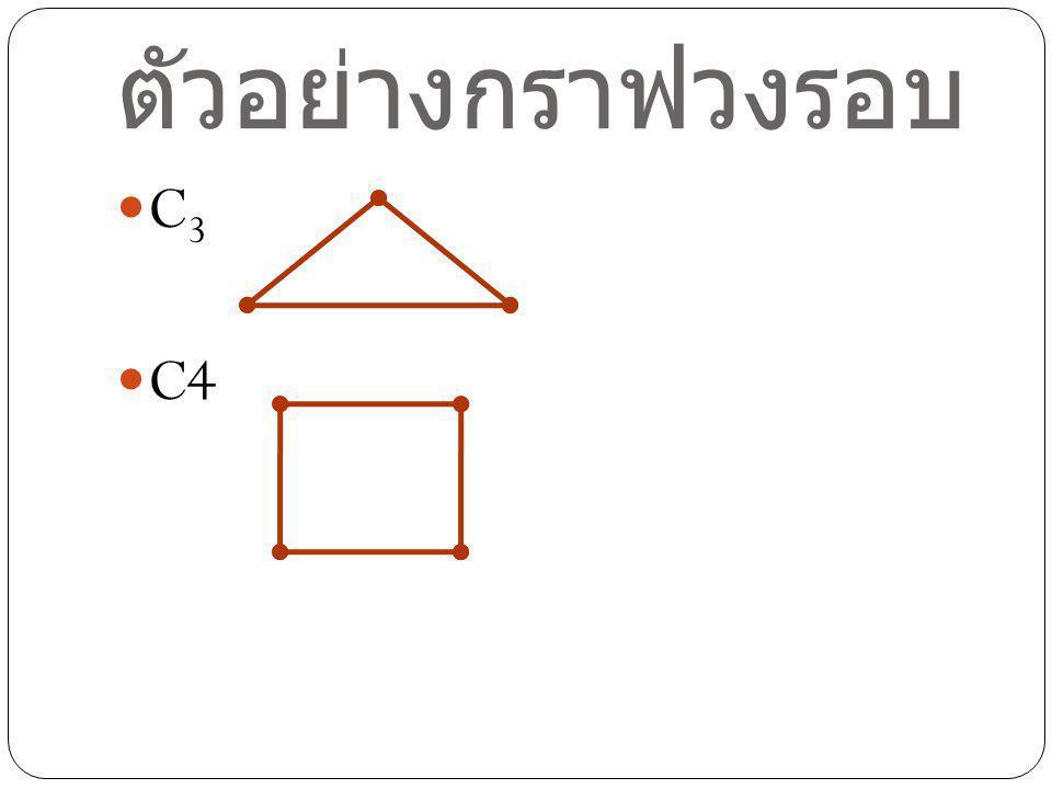 ตัวอย่างกราฟวงรอบ C 3 C4
