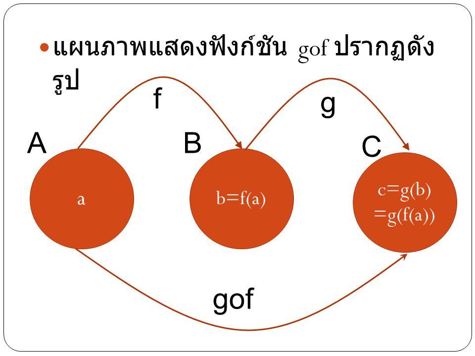 ตัวอย่าง 1 ให้ A = B = I และ C เป็นเซตของ จำนวนคู่ กำหนดฟังก์ชัน f:A  B และ g:B  C ดังนี้ f(a) = a+ 1 และ g(b) = 2b จงหา gof gof = g(f(a)) = g(a+1) = 2(a+1) = 2a + 2