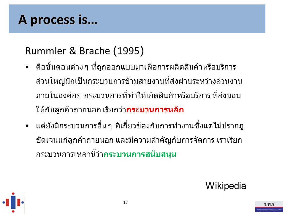Rummler & Brache (1995) คือขั้นตอนต่าง ๆ ที่ถูกออกแบบมาเพื่อการผลิตสินค้าหรือบริการ ส่วนใหญ่มักเป็นกระบวนการข้ามสายงานที่ส่งผ่านระหว่างส่วนงาน ภายในองค์กร กระบวนการที่ทำให้เกิดสินค้าหรือบริการ ที่ส่งมอบ ให้กับลูกค้าภายนอก เรียกว่ากระบวนการหลัก แต่ยังมีกระบวนการอื่น ๆ ที่เกี่ยวข้องกับการทำงานซึ่งแต่ไม่ปรากฏ ชัดเจนแก่ลูกค้าภายนอก และมีความสำคัญกับการจัดการ เราเรียก กระบวนการเหล่านี้ว่ากระบวนการสนับสนุน Wikipedia A process is… A process is… 17