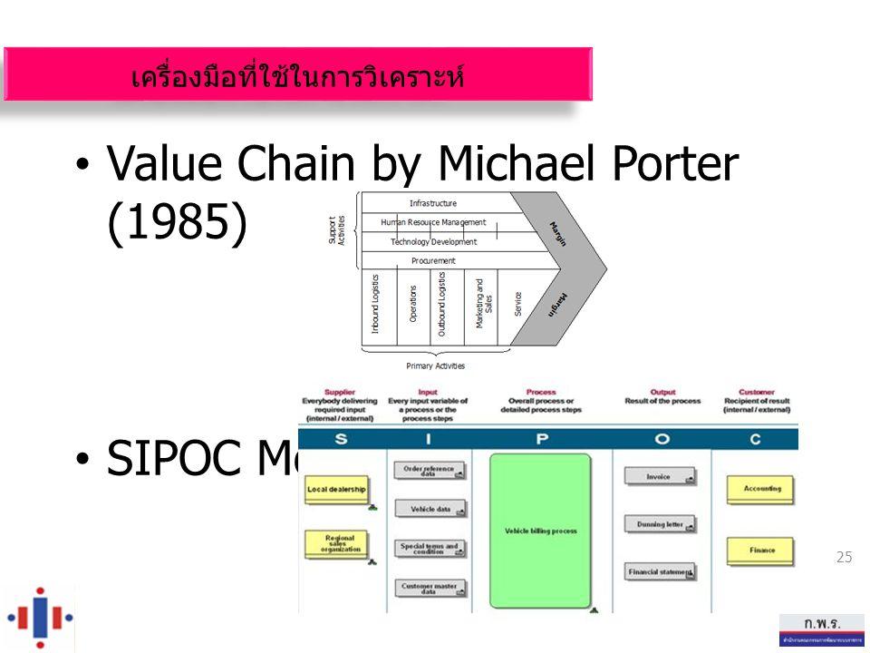 Value Chain by Michael Porter (1985) SIPOC Model 25 เครื่องมือที่ใช้ในการวิเคราะห์
