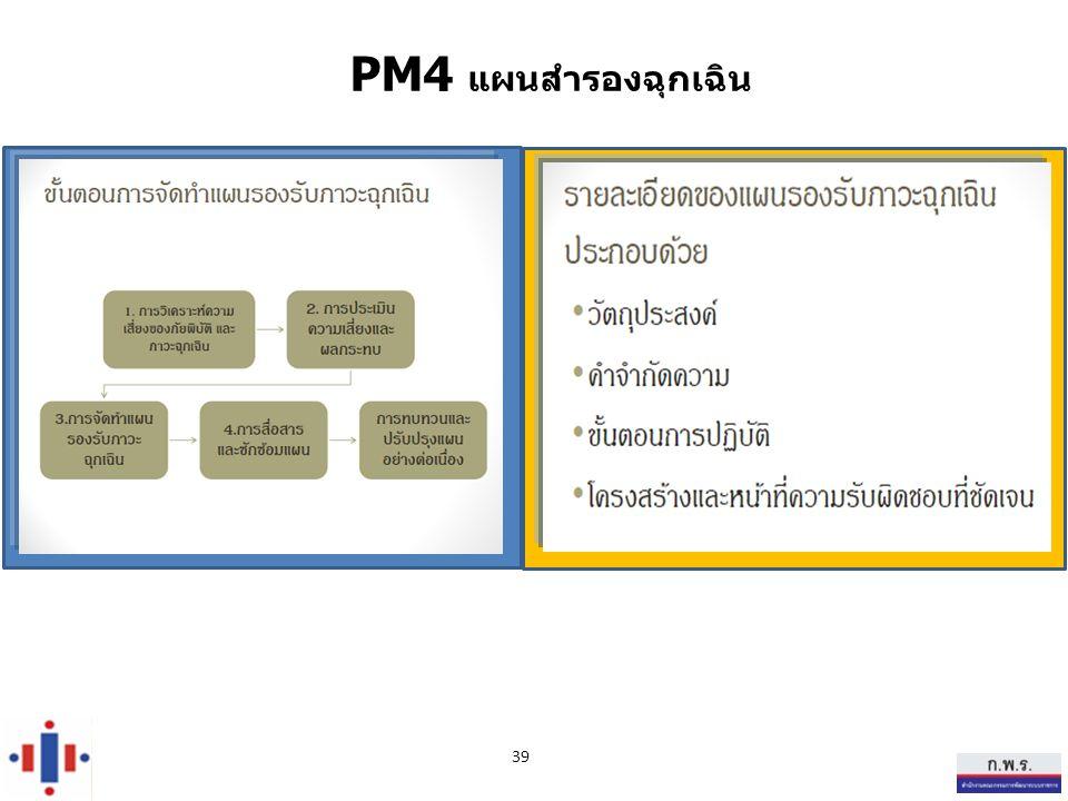PM4 แผนสำรองฉุกเฉิน 39