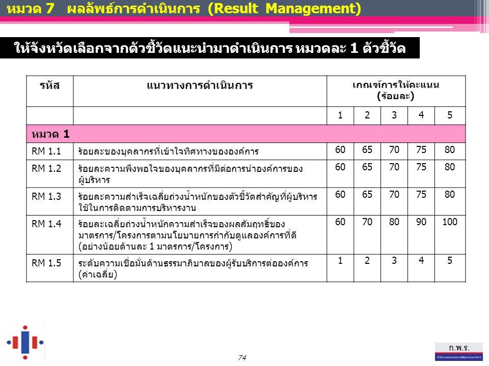 หมวด 7 ผลลัพธ์การดำเนินการ (Result Management) รหัสแนวทางการดำเนินการ เกณฑ์การให้คะแนน (ร้อยละ) 12345 หมวด 1 RM 1.1ร้อยละของบุคลากรที่เข้าใจทิศทางขององค์การ 6065707580 RM 1.2ร้อยละความพึงพอใจของบุคลากรที่มีต่อการนำองค์การของ ผู้บริหาร 6065707580 RM 1.3ร้อยละความสำเร็จเฉลี่ยถ่วงน้ำหนักของตัวชี้วัดสำคัญที่ผู้บริหาร ใช้ในการติดตามการบริหารงาน 6065707580 RM 1.4ร้อยละเฉลี่ยถ่วงน้ำหนักความสำเร็จของผลสัมฤทธิ์ของ มาตรการ/โครงการตามนโยบายการกำกับดูแลองค์การที่ดี (อย่างน้อยด้านละ 1 มาตรการ/โครงการ) 60708090100 RM 1.5 ระดับความเชื่อมั่นด้านธรรมาภิบาลของผู้รับบริการต่อองค์การ (ค่าเฉลี่ย) 12345 ให้จังหวัดเลือกจากตัวชี้วัดแนะนำมาดำเนินการ หมวดละ 1 ตัวชี้วัด 74