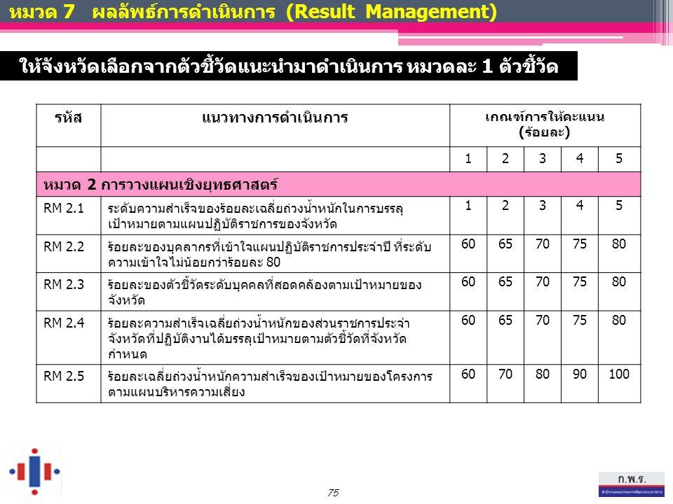 หมวด 7 ผลลัพธ์การดำเนินการ (Result Management) รหัสแนวทางการดำเนินการ เกณฑ์การให้คะแนน (ร้อยละ) 12345 หมวด 2 การวางแผนเชิงยุทธศาสตร์ RM 2.1ระดับความสำเร็จของร้อยละเฉลี่ยถ่วงน้ำหนักในการบรรลุ เป้าหมายตามแผนปฏิบัติราชการของจังหวัด 12345 RM 2.2ร้อยละของบุคลากรที่เข้าใจแผนปฏิบัติราชการประจำปี ที่ระดับ ความเข้าใจไม่น้อยกว่าร้อยละ 80 6065707580 RM 2.3ร้อยละของตัวชี้วัดระดับบุคคลที่สอดคล้องตามเป้าหมายของ จังหวัด 6065707580 RM 2.4ร้อยละความสำเร็จเฉลี่ยถ่วงน้ำหนักของส่วนราชการประจำ จังหวัดที่ปฏิบัติงานได้บรรลุเป้าหมายตามตัวชี้วัดที่จังหวัด กำหนด 6065707580 RM 2.5 ร้อยละเฉลี่ยถ่วงน้ำหนักความสำเร็จของเป้าหมายของโครงการ ตามแผนบริหารความเสี่ยง 60708090100 75 ให้จังหวัดเลือกจากตัวชี้วัดแนะนำมาดำเนินการ หมวดละ 1 ตัวชี้วัด