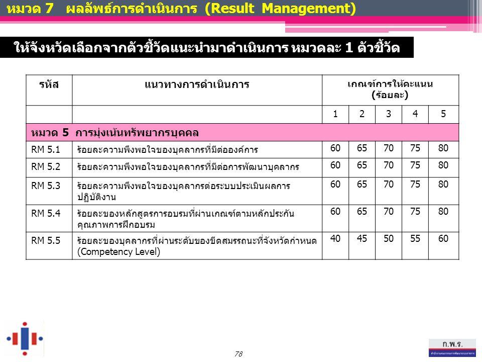 หมวด 7 ผลลัพธ์การดำเนินการ (Result Management) รหัสแนวทางการดำเนินการ เกณฑ์การให้คะแนน (ร้อยละ) 12345 หมวด 5 การมุ่งเน้นทรัพยากรบุคคล RM 5.1ร้อยละความพึงพอใจของบุคลากรที่มีต่อองค์การ 6065707580 RM 5.2ร้อยละความพึงพอใจของบุคลากรที่มีต่อการพัฒนาบุคลากร 6065707580 RM 5.3ร้อยละความพึงพอใจของบุคลากรต่อระบบประเมินผลการ ปฏิบัติงาน 6065707580 RM 5.4ร้อยละของหลักสูตรการอบรมที่ผ่านเกณฑ์ตามหลักประกัน คุณภาพการฝึกอบรม 6065707580 RM 5.5 ร้อยละของบุคลากรที่ผ่านระดับของขีดสมรรถนะที่จังหวัดกำหนด (Competency Level) 4045505560 78 ให้จังหวัดเลือกจากตัวชี้วัดแนะนำมาดำเนินการ หมวดละ 1 ตัวชี้วัด