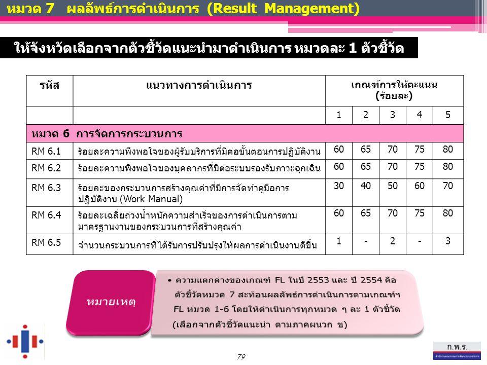 หมวด 7 ผลลัพธ์การดำเนินการ (Result Management) รหัสแนวทางการดำเนินการ เกณฑ์การให้คะแนน (ร้อยละ) 12345 หมวด 6 การจัดการกระบวนการ RM 6.1ร้อยละความพึงพอใ