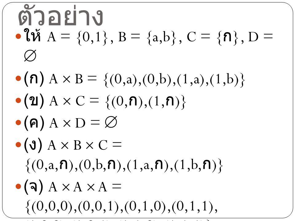 ตัวอย่าง ให้ A = {0,1}, B = {a,b}, C = { ก }, D =  ( ก ) A  B = {(0,a),(0,b),(1,a),(1,b)} ( ข ) A  C = {(0, ก ),(1, ก )} ( ค ) A  D =  ( ง ) A  B  C = {(0,a, ก ),(0,b, ก ),(1,a, ก ),(1,b, ก )} ( จ ) A  A  A = {(0,0,0),(0,0,1),(0,1,0),(0,1,1), (1,0,0),(1,0,1),(1,1,0),(1,1,1)}