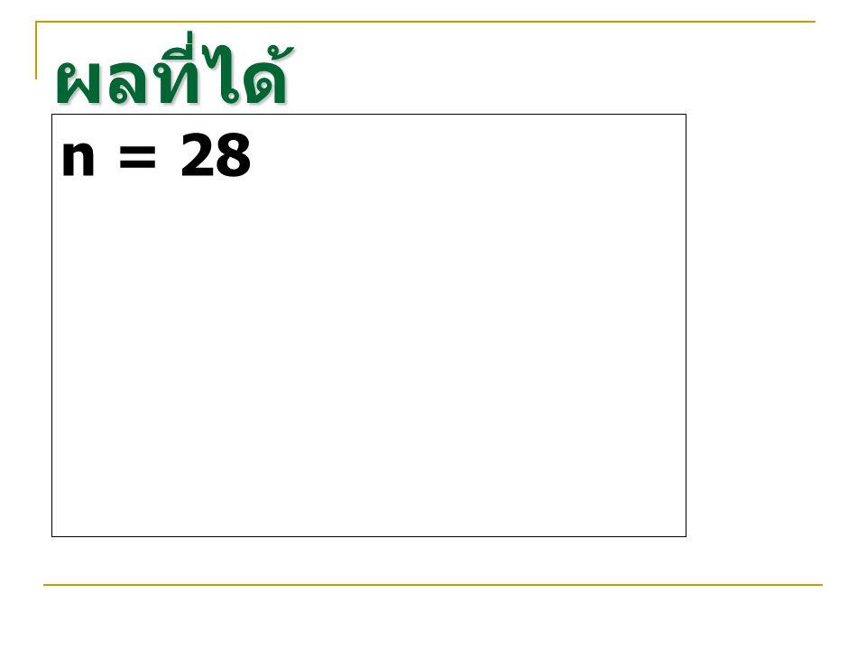 ผลที่ได้ n = 28