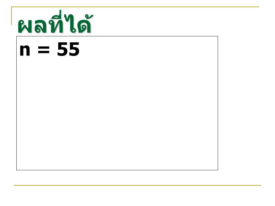 ตัวอย่างที่ 9.3 การใช้ คำสั่ง for 1:#include 1:#include 3:main() 3:main() 4:{ 4:{ 5:int n,a; 5:int n,a; 7:n = 0; 7:n = 0; 8:for (a=4;a<=10;a+=2) 8:for (a=4;a<=10;a+=2) 9:{ 9:{ 10:n = n + a; 10:n = n + a; 11:} 11:} 12:printf( n = %d ,n); 12:printf( n = %d ,n); getchar(); getchar(); 13:} 13:}