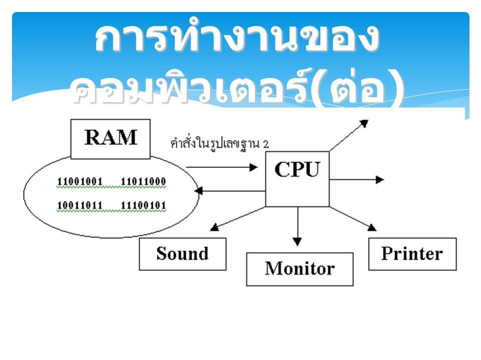 คอมพิวเตอร์ต้องได้รับ คำสั่ง คอมพิวเตอร์ต้องได้รับ คำสั่ง โปรแกรมเมอร์ (program mer) หมายถึง ผู้เขียน โปรแกรม คือ ผู้ที่นำคำสั่ง ของภาษาต่างๆ มาทำการ เรียบเรียง เพื่อสั่งงาน คอมพิวเตอร์ให้ทำงาน ตามที่ต้องการ โปรแกรมเมอร์ (program mer) หมายถึง ผู้เขียน โปรแกรม คือ ผู้ที่นำคำสั่ง ของภาษาต่างๆ มาทำการ เรียบเรียง เพื่อสั่งงาน คอมพิวเตอร์ให้ทำงาน ตามที่ต้องการ การเขียนโปรแกรม