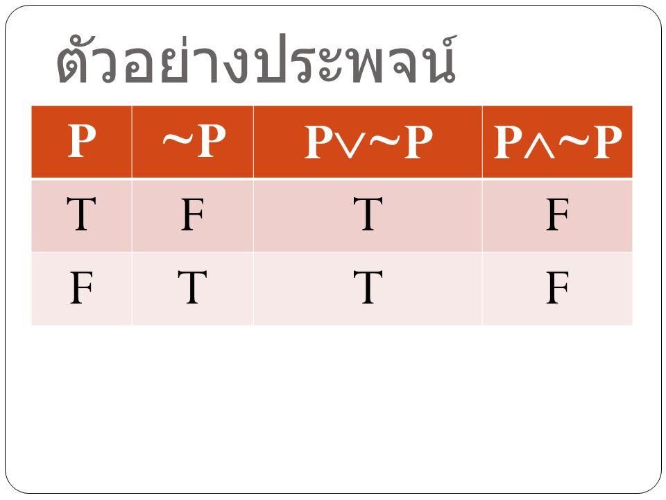ผลที่ได้ จากตารางจะเห็นว่า P  ~P มีค่า ความจริงเป็นจริงในทุกกรณี ดังนั้น P  ~P จึงเป็น สัจนิรันดร์ จากตารางจะเห็นว่า P  ~P มีค่า ความจริงเป็นเท็จทุกกรณี ดังนั้น P  ~P จึงเป็นข้อขัดแย้ง สำหรับประพจน์ที่ไม่เป็นทั้งสัจนิ รันดร์และข้อขัดแย้งจะเรียกว่า เป็นข้อความที่สรุปไม่ได้