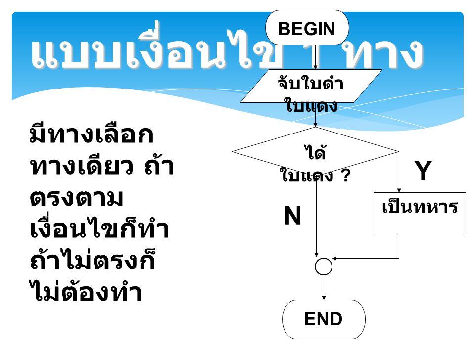 แบบเงื่อนไข 1 ทาง มีทางเลือก ทางเดียว ถ้า ตรงตาม เงื่อนไขก็ทำ ถ้าไม่ตรงก็ ไม่ต้องทำ BEGIN จับใบดำ ใบแดง ได้ ใบแดง ? เป็นทหาร END Y N