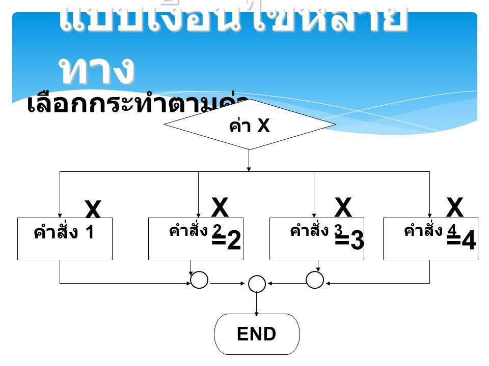 แบบเงื่อนไขหลาย ทาง เลือกกระทำตามค่า ค่า X คำสั่ง 2 END X =1 คำสั่ง 1 คำสั่ง 4 คำสั่ง 3 X =2 X =3 X =4