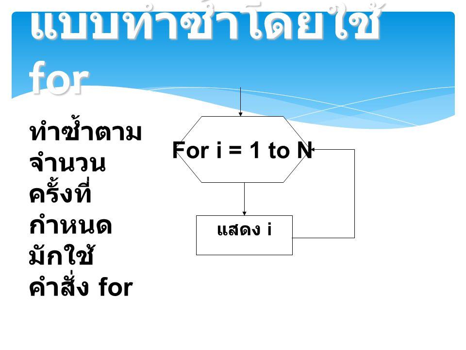 แบบทำซ้ำโดยใช้ for ทำซ้ำตาม จำนวน ครั้งที่ กำหนด มักใช้ คำสั่ง for แสดง i For i = 1 to N