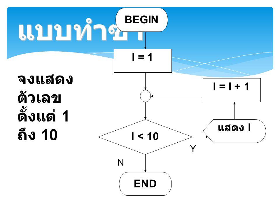 แบบทำซ้ำ จงแสดง ตัวเลข ตั้งแต่ 1 ถึง 10 BEGIN I = 1 I = I + 1 I < 10 แสดง I END Y N