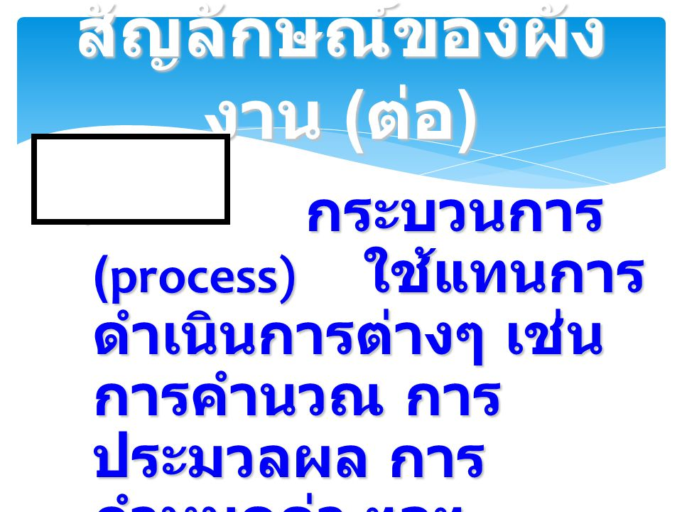  กระบวนการ (process) ใช้แทนการ ดำเนินการต่างๆ เช่น การคำนวณ การ ประมวลผล การ กำหนดค่า ฯลฯ สัญลักษณ์ของผัง งาน ( ต่อ )